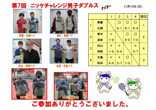 チャレンジ男子ダブルスドロー表1